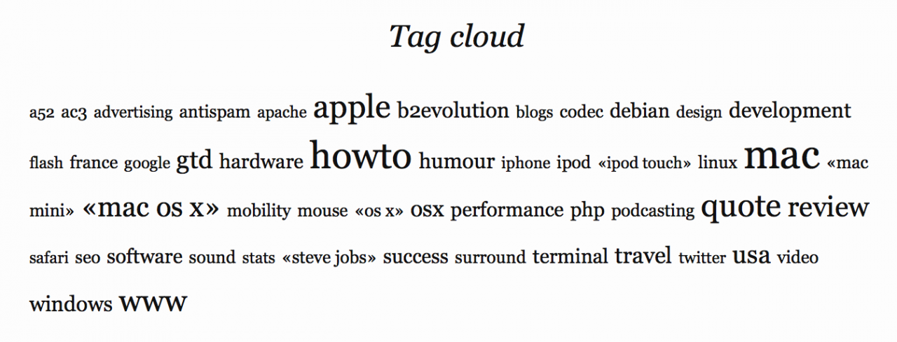 Tag Cloud Widget