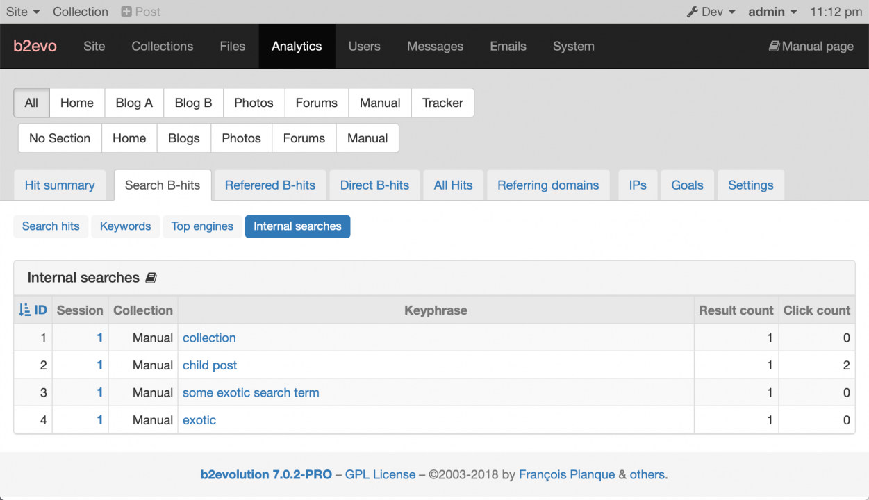 Internal Searches Analytics Tab