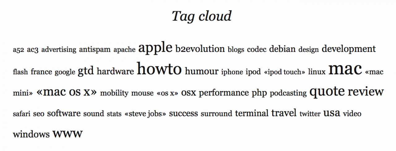 Tag Cloud Widget